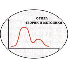 Отдел теории и методики